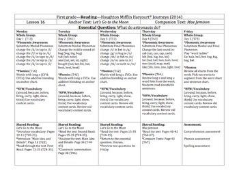Journeys Lesson Plans First Grade Unit 4 {EDITABLE!}