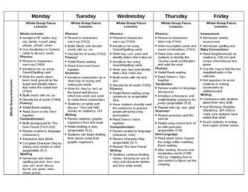 Journeys First Grade Lesson Plans-Unit 5 (2012)