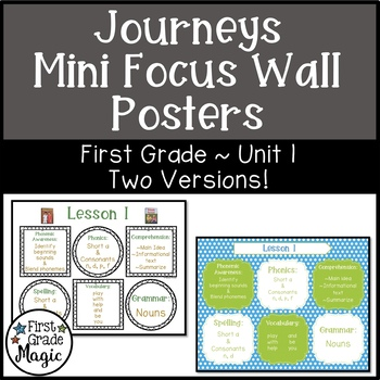 Journeys First Grade Mini Focus Wall Posters Unit 1