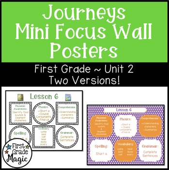 Journeys First Grade Mini Focus Wall Posters Unit 2