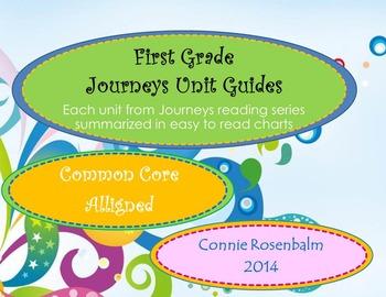 Journeys First Grade Reading Unit Summary Charts