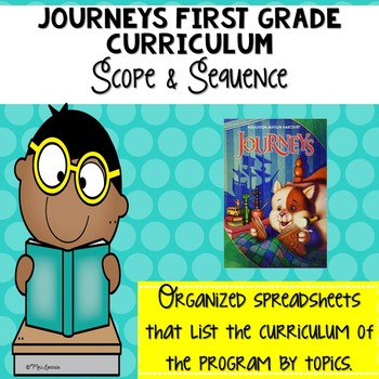 Journeys First Grade Scope & Sequence