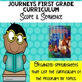 2nd grade journeys pacing guide
