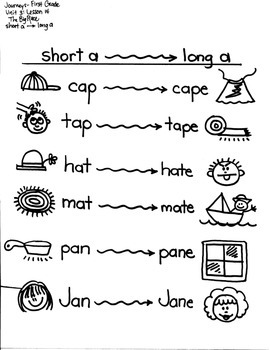 Journeys First Grade: The Big Race: Unit 3/Lesson 14 short/long a sort
