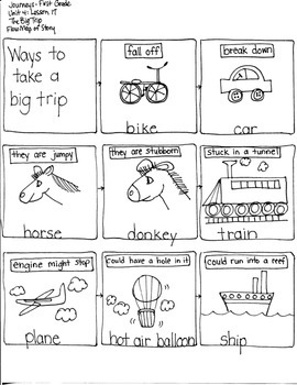 Journeys First Grade: The Big Trip: Unit 4/Lesson 17 Graphic Organizers