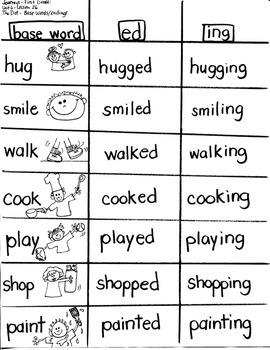 Journeys First Grade: The Dot/ Unit 6-Lesson 26-Spelling Words/Endings ed/ing