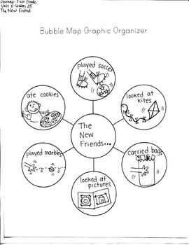"Journeys First Grade: The New Friend/ Unit 5-Lesson 25-GRAPHIC ORGANIZERS/""NOT"""