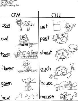 Journeys First Grade: The New Friend/ Unit 5-Lesson 25- Spelling Words/Sort