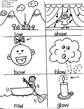 Journeys First Grade: Tomas Rivera/Unit 4-Lesson 19/ /ow/ /oa/ posters