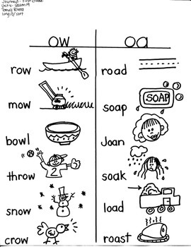 Journeys First Grade: Tomas Rivera/Unit 4-Lesson 19/Spelling Words /ow/oa/