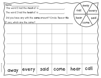 Jack and the Wolf, Journeys First Grade Unit 2  Lesson 6 Vocabulary