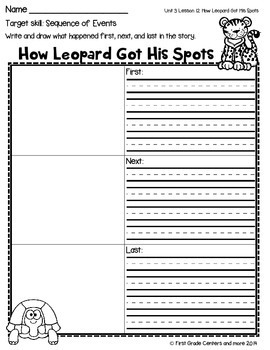 How Leopard Got His Spots aligned with  Journeys First Grade Unit 3 Lesson 12
