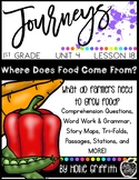 Journeys First Grade {Unit 4, Lesson 18, Where Does Food C