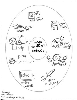 """Journeys First Grade:Curious George:Circle Map """"School""""/Sort/Mult. Meaning"""