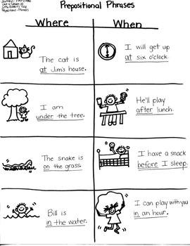 Journeys First Grade:Litte Rabbit's Tale:Unit 4/Lesson 20-CAUSE/EFFECT-