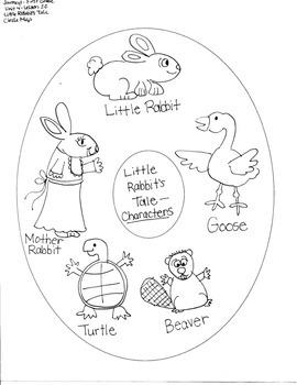 Journeys First Grade:Little Rabbit's Tale:Unit 4/Lesson 20 GRAPHIC ORGANIZERS