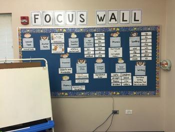 Journeys Focus Wall Bundle--Unit 1