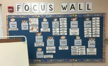 Journeys Focus Wall Bundle--Unit 2