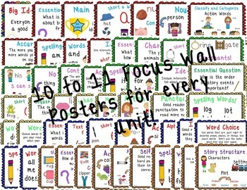 Journeys Focus Wall Posters First Grade Unit 1