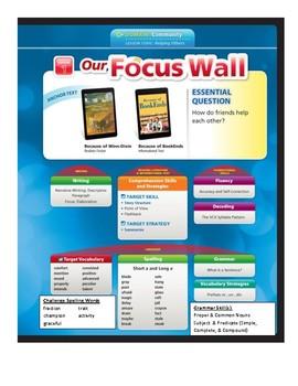 Journeys Focus Walls