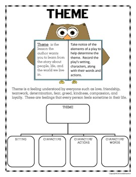 Journeys Fourth Grade Unit 1 Lesson 4 - The Power of W.O.W.!