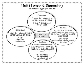 Journeys Fourth Grade Unit 1 Lesson 5 - Stormalong
