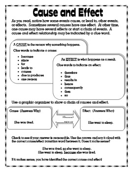 Journeys Fourth Grade Unit 5 Lesson 22 - I Could Do That! Supplemental Pack