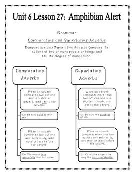 Journeys Fourth Grade Unit 6 Lesson 27 - Amphibian Alert Supplemental Pack