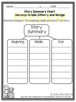 Journeys Second Grade Week 1 - Henry and Mudge