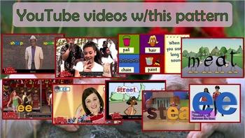 Journeys Grade 3 Interactive Spelling List 3