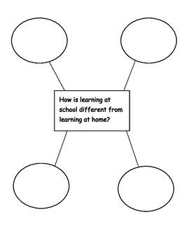 Journeys Grade 3 Lesson 1 Essential Question