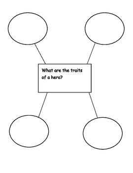 Journeys Grade 3 Lesson 5 Essential Question