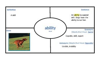 Journeys Grade 3 Vocabulary 4 Square PPT Unit 3 Lesson 14 Aero & Officer Mike