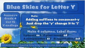 Journeys Grade 4 Interactive Spelling List 15