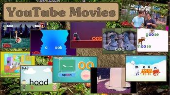 Journeys Grade 4 Interactive Spelling List 7