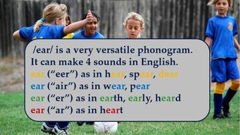 Journeys Grade 4 Interactive Spelling List 9