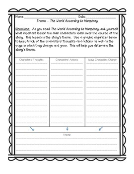 Journeys Grade 4 Supplemental Center Activities: Unit 5 Bundle