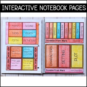 Journeys 4th Grade Unit 2 BUNDLE: Supplemental Materials with Interactive pages
