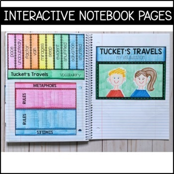 Journeys Grade 5 Unit 5 BUNDLE: Supplemental Materials with Interactive pages