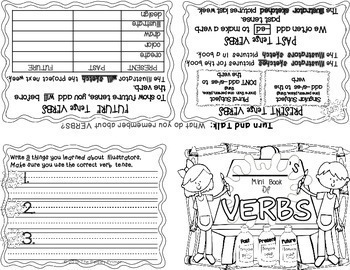 Journeys THIRD Grade Grammar Mini Books: Unit TWO