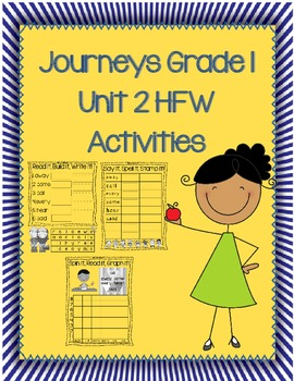 Reading Worksheets Antonyms And Synonyms Antonym Worksheet Img For English Worksheet For Year At English Worksheet For Year besides Original moreover Shapeimage besides Hqdefault moreover Earth Day Craft. on 1st grade spelling worksheets