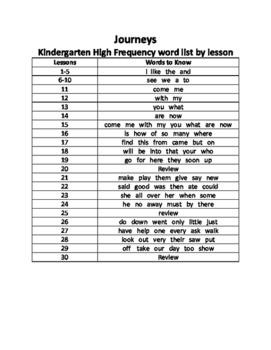 Journeys High Frequency Word List by lesson