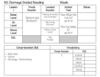 Journeys Kindergarten Lesson Plans Unit 1, Small Group, Leveled Readers