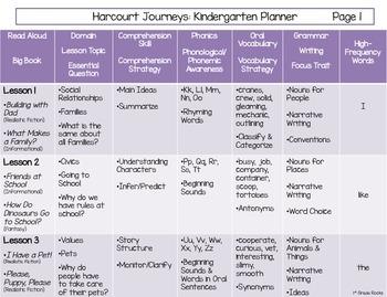 Kindergarten Journeys Planner