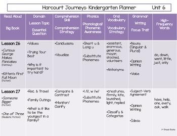 Kindergarten Journeys Planner *Unit 6 Freebie*