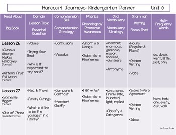 Kindergarten Journeys Planner *Unit 6 Freebie*