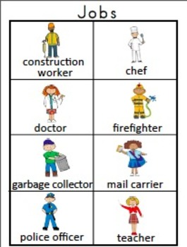 Jobs Literacy Unit and Literacy Centers
