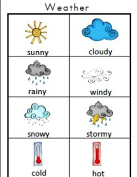 Weather Literacy Unit and Literacy Centers