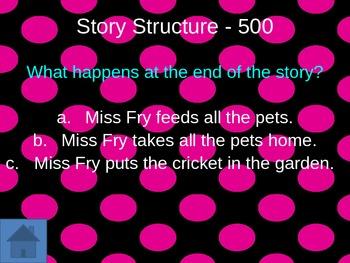 Journeys L5 Teacher's Pets Jeopardy Game