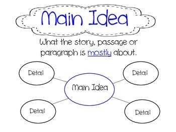 Journeys LAFS Aligned Literacy Unit Unit 2 Week 2 (Lesson 7)--First Grade